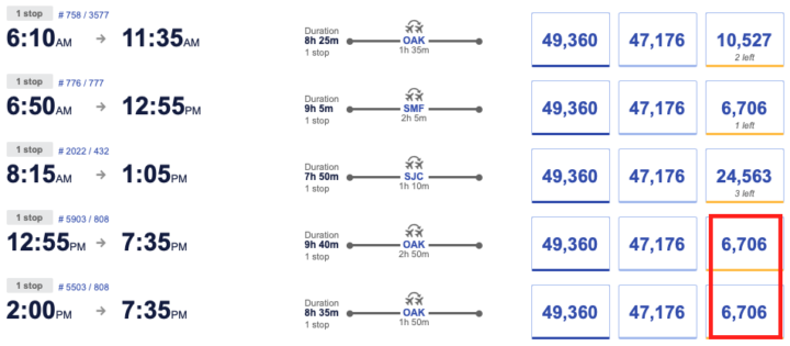 Southwest award flights; apply for an airline credit card